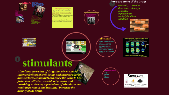 stimulants by arianna seymour on Prezi