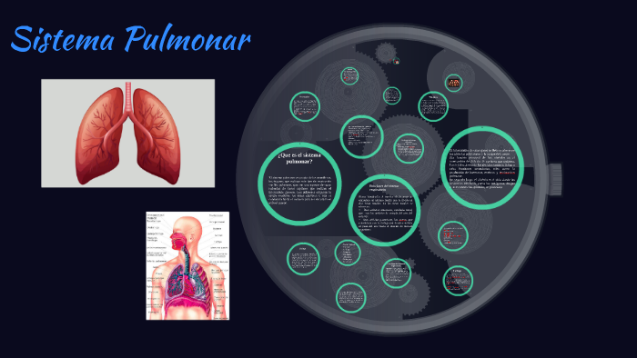 Histoplasmosis hipertensión pulmonar