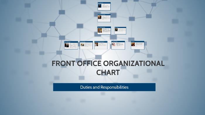 Organizational Chart Business