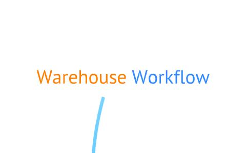 Warehouse workflow by Kaushik Hazra on Prezi
