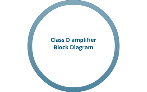 Class D Amplifier Simulation by Christian Cuaresma Bueno on