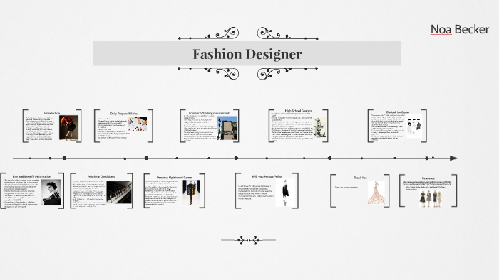Steps To Being A Fashion Designer By Noa Becker