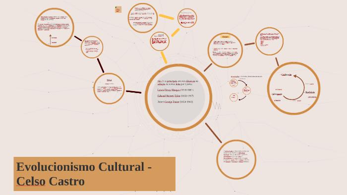 evolucionismo cultural celso castro