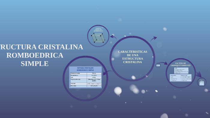 Estructura Cristalina Romboedrica Simple By Alejandra Ostos