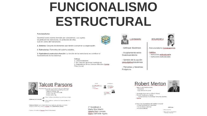 Funcionalismo Estructural By Marta Rios Martín On Prezi