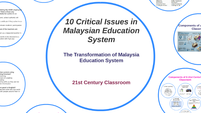 10 Critical Issues In Malaysian Education System By Choon Yui Jing