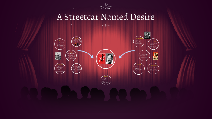 A Streetcar Named Desire by Hayley Hynes on Prezi Next