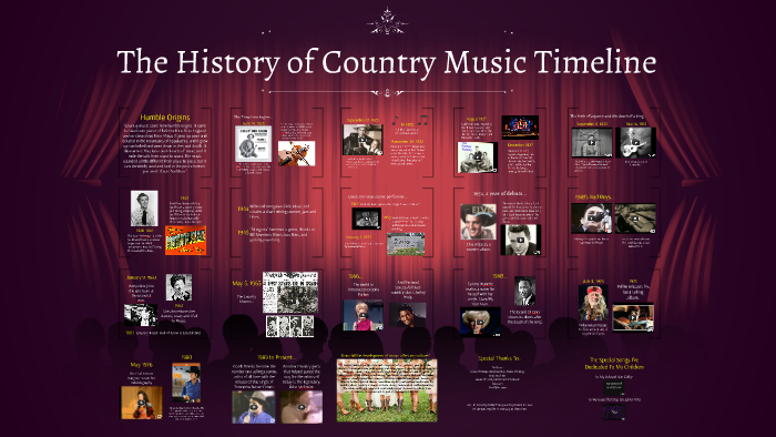 the history of country music timeline by krystal migliara