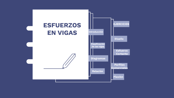 Esfuerzos En Vigas By Melisa Guzman Vega On Prezi Next