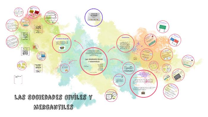 Las Sociedades Civiles Y Mercantiles By Mariana Goncalves On Prezi
