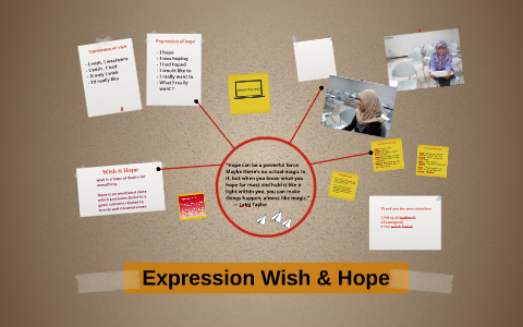 Expressing Wish Hope By Fidziyah Syafierah On Prezi