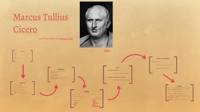 Der Politische Seitenwechsel Des Marcus Tullius 8