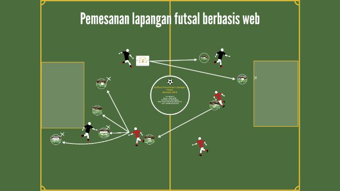 Aplikasi Pemesanan Lapangan Futsal By Bayu Lumintu On Prezi
