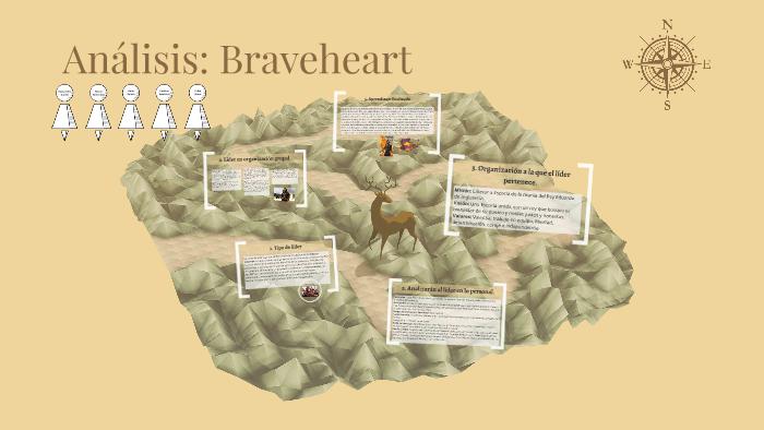 Análisis Braveheart By Kassandra Garcia On Prezi