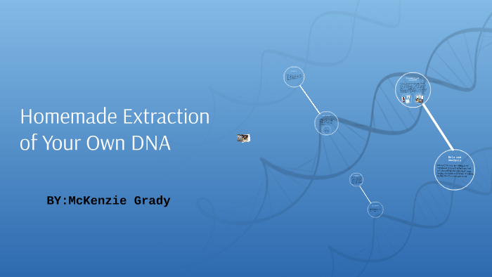 Homemade Extraction of Your Own DNA by
