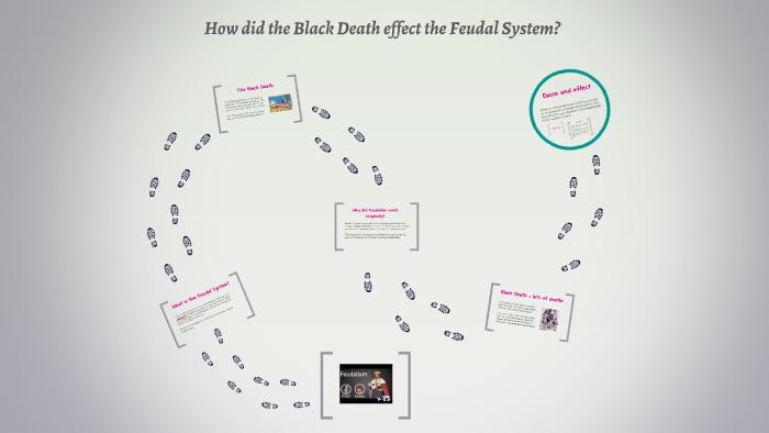 impact of feudalism