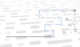 Entity Relationship Diagram Template Powerpoint Prezi