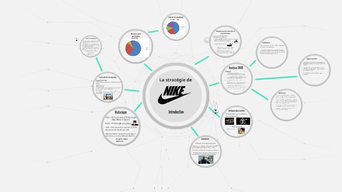 Rústico Iniciativa Calumnia  La stratégie de Nike by Tanguy Legrand