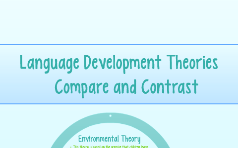 what is the nativist theory of language development