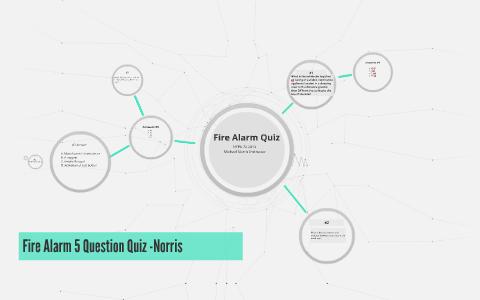 Fire Alarm Quiz by Michael norris on Prezi