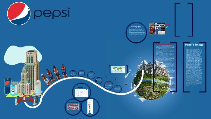 PEPSI (Corporate Social Responsibility) by Muhammad Saad