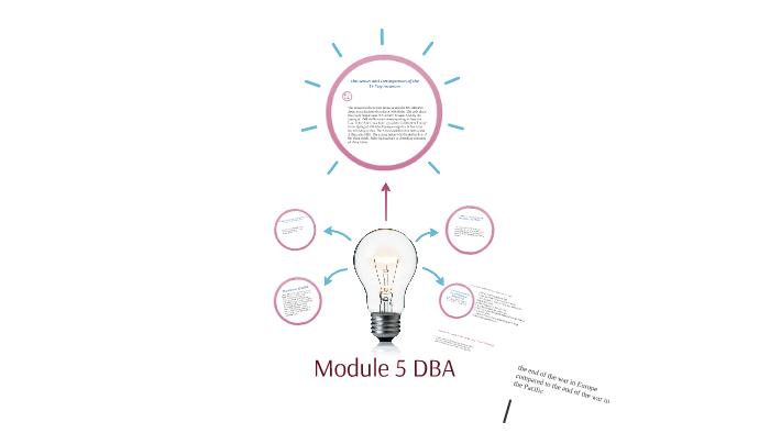 Module 5 DBA by CD Huckelberry on Prezi