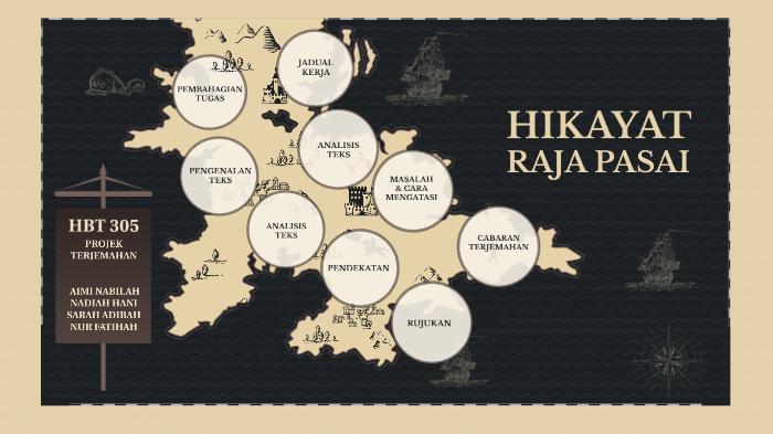 Hikayat Raja Pasai By Sarah Salim On Prezi Next