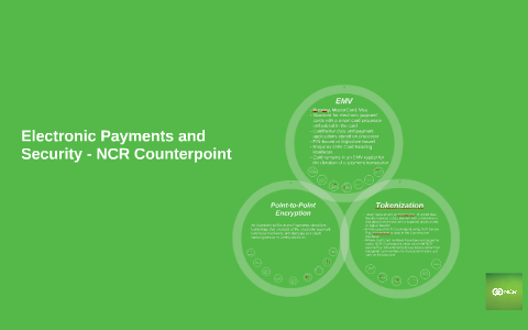 Electronic Payments and Security with NCR Counterpoint by