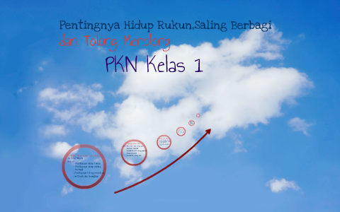 Pkn Kelas Ii By Donna Elvina On Prezi