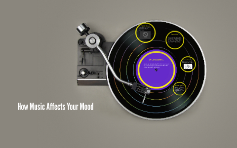 music affects your mood