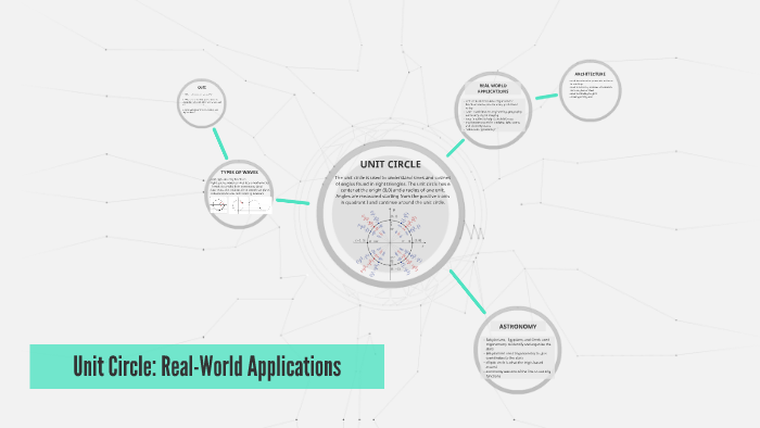 Unit Circle: Real-World Applications by Ashlyn Lacey on Prezi