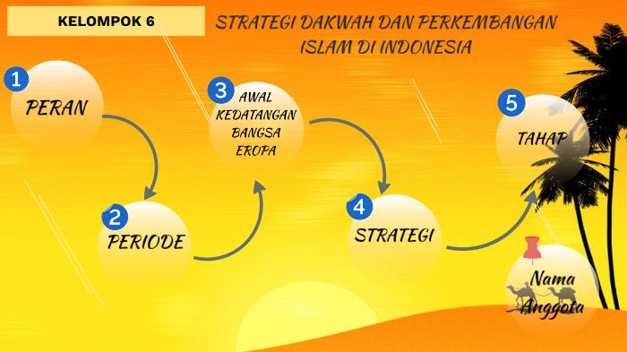 Strategi Dakwah Dan Perkembangan Islam Di Indonesia By Selviaparwati 28