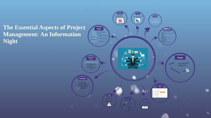 The Essential Aspects of Project Management: An Information