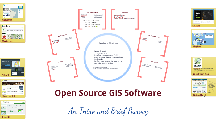 A Brief Intro and Survey of Open Source GIS Software by
