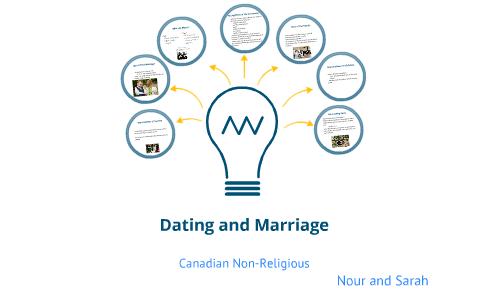 non religious dating
