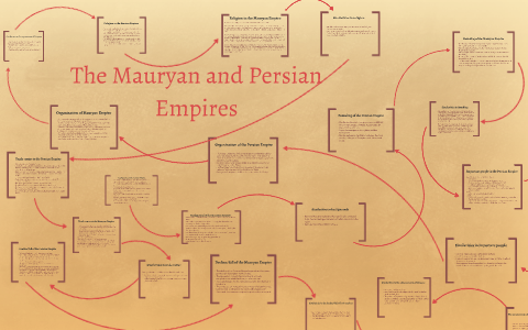 The Mauryan And Persian Empires By Sydney Van Vliet