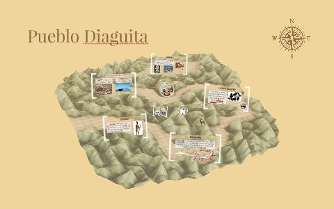Pueblo Diaguita By Goria Burgos On Prezi