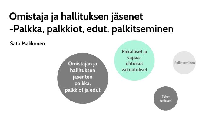 Yrittäjän Palkka