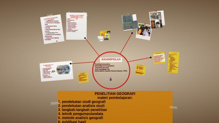 Metode Penelitian Geografi By Agung Mardiko On Prezi