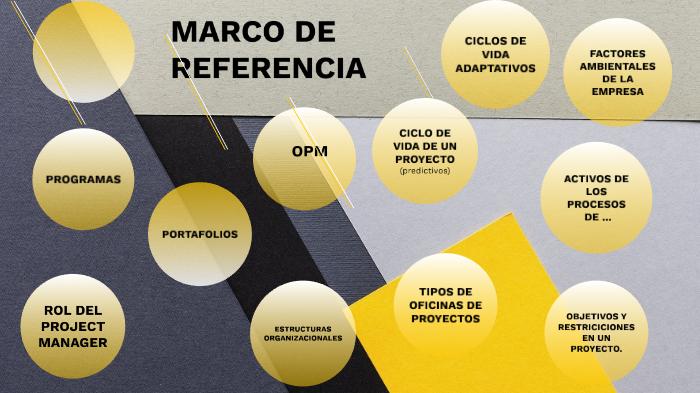 Introducción Pmp By Luz Maria Sanchez Tico On Prezi Next