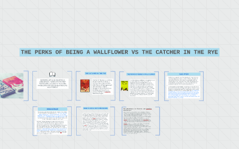 The Perks Of Being A Wallflower Vs The Catcher In The Rye By Sereena  The Perks Of Being A Wallflower Vs The Catcher In The Rye By Sereena Furse  On Prezi Compare And Contrast Essay Papers also Essay On Healthy Eating  Business Format Essay