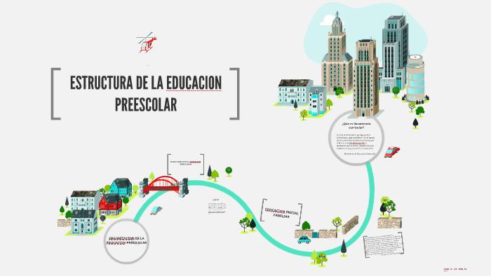 Estructura De La Educacion Preescolar By Jackelin Hernandez