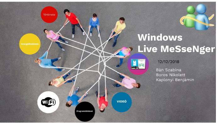 Windows Live Messenger by Nikolett Boros on Prezi Next