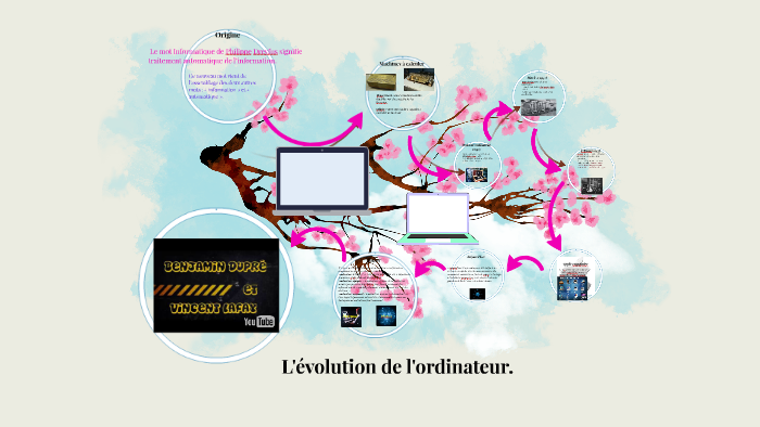 Lévolution De Lordinateur By Chloé Boussard On Prezi