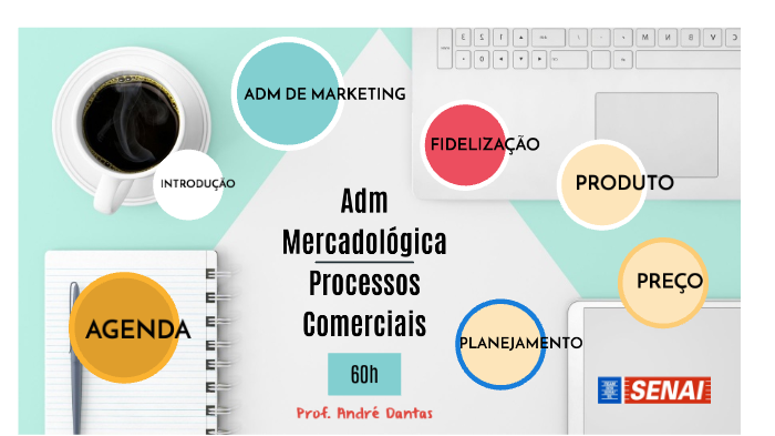 Adm Mercadológica By Andre Dantas On Prezi Next