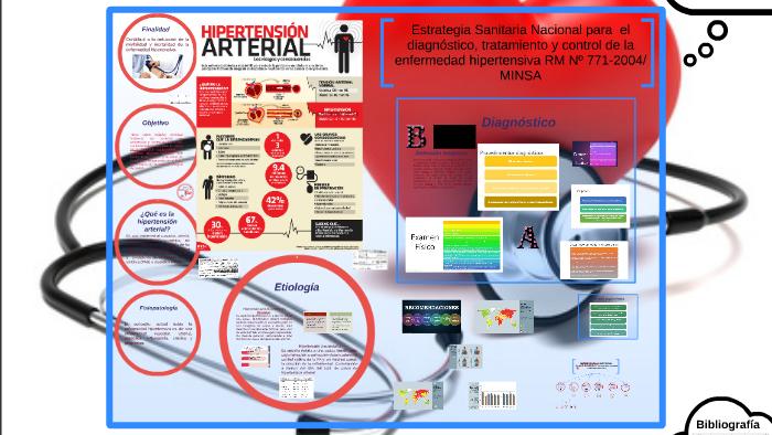 Hipertension arterial prevencion ppt a pdf
