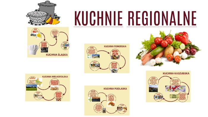 Kuchnie Regionalne By Nadia Marcol On Prezi