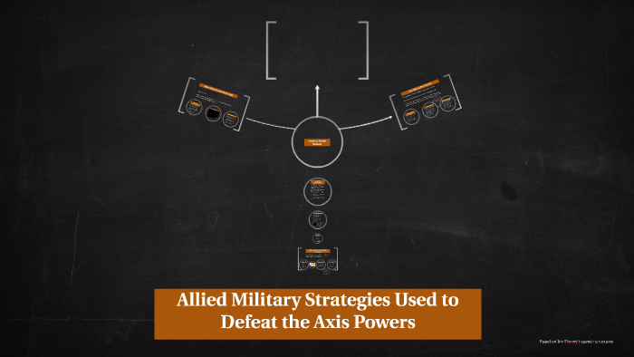 Allied Military Strategies Used to Defeat the Axis Powers by Josh