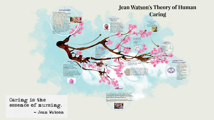Jean Watson Theory Of Human Caring By Monea Williams