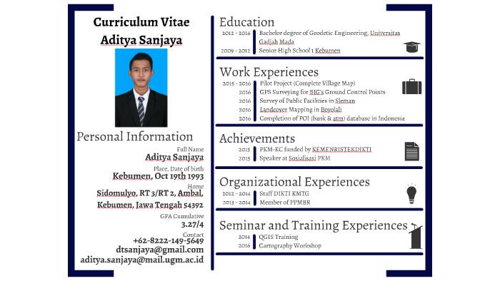 CV by Aditya Sanjaya on Prezi